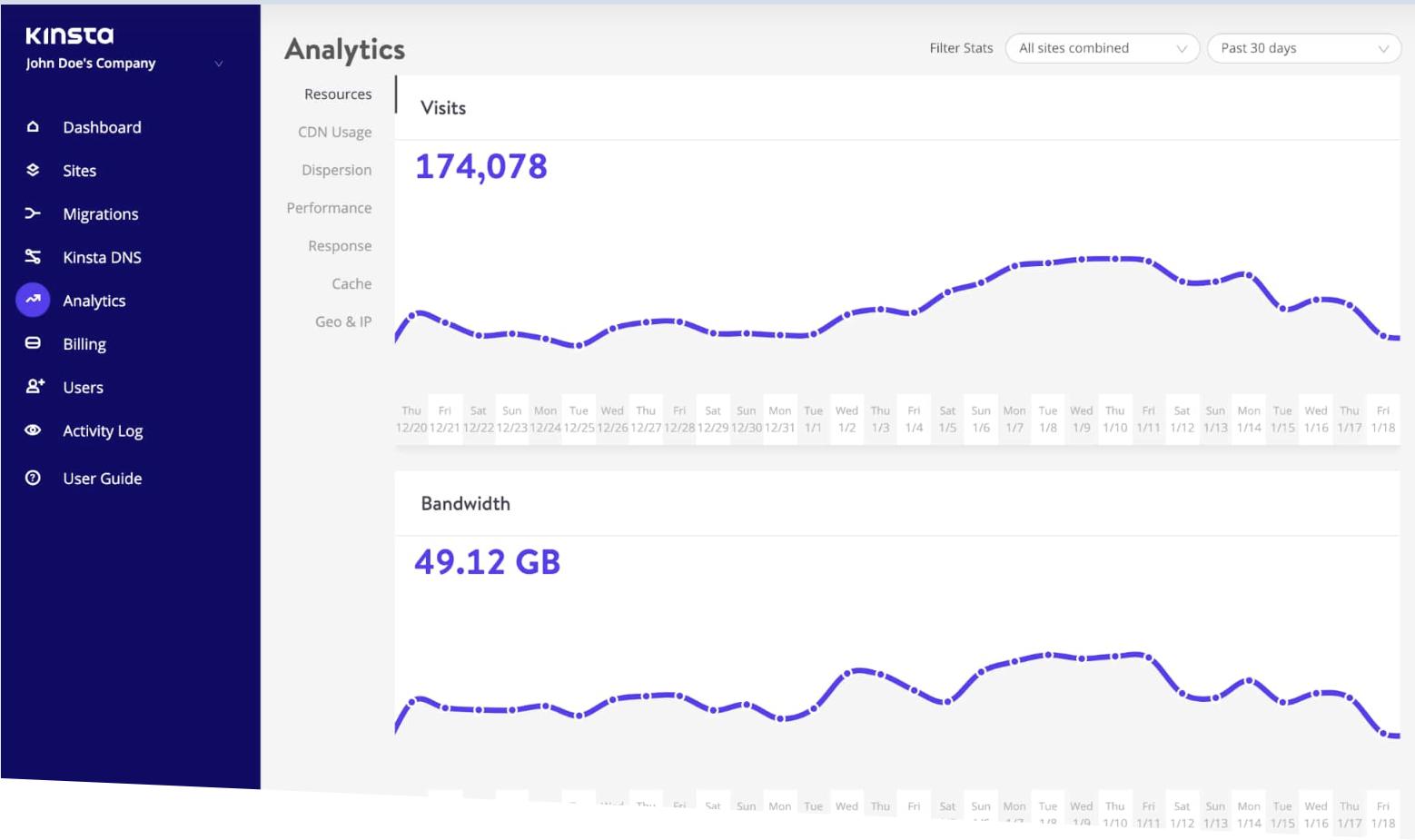 Kinsta review premium managed wordpress hosting review 2 HostingRadar.png